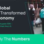 how-the-pandemic-transformed-the-gig-economy