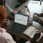 5 Proven Ways to Improve Employees' Productivity at Work